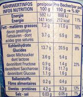 Joghurt Nach Griechischer Art Honig - Nutrition facts - de