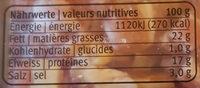 Dés de lard fumé - Nutrition facts - fr