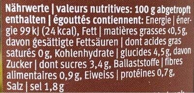Concombres épicés - Informations nutritionnelles - fr