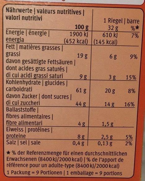 Soft Choc Orange - Informations nutritionnelles - fr