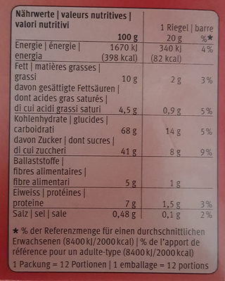 Farmer Soft - Nutrition facts