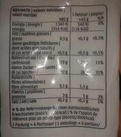 Raisins sultanines - Informations nutritionnelles