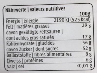 Crémant - Nutrition facts - fr