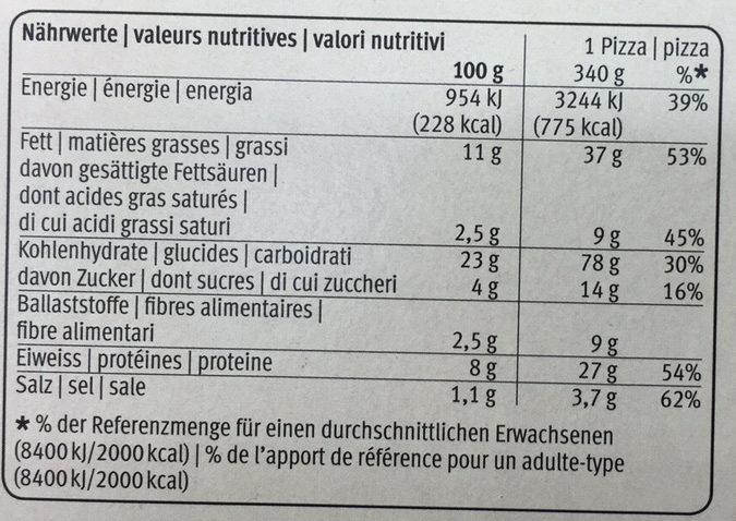 Verdura - Nutrition facts