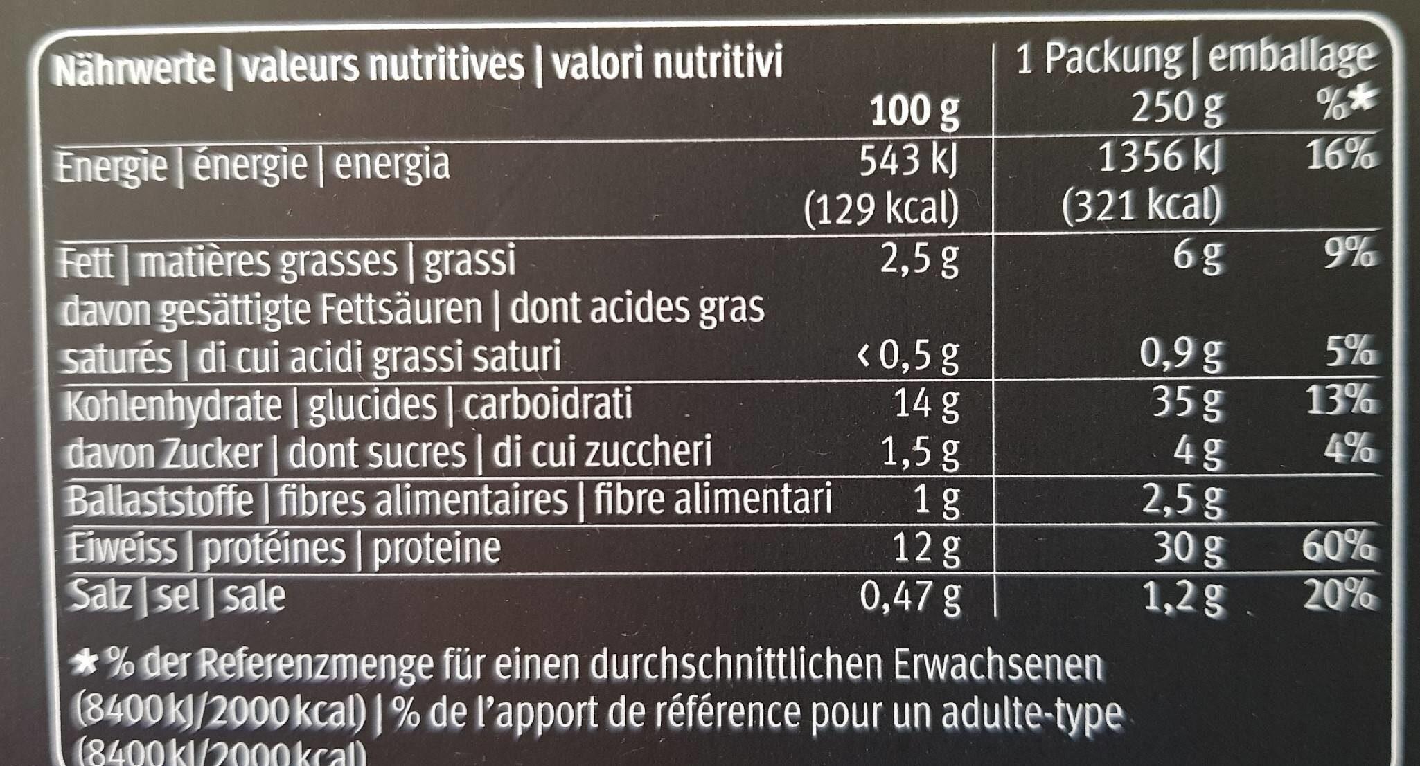 Dim Sum Shao Mai - Nutrition facts