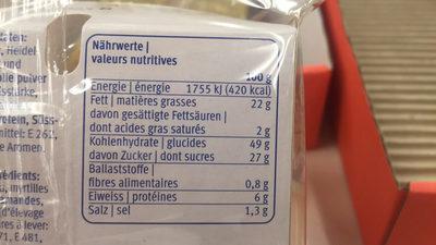 Muffin au myrtille - Informations nutritionnelles - fr