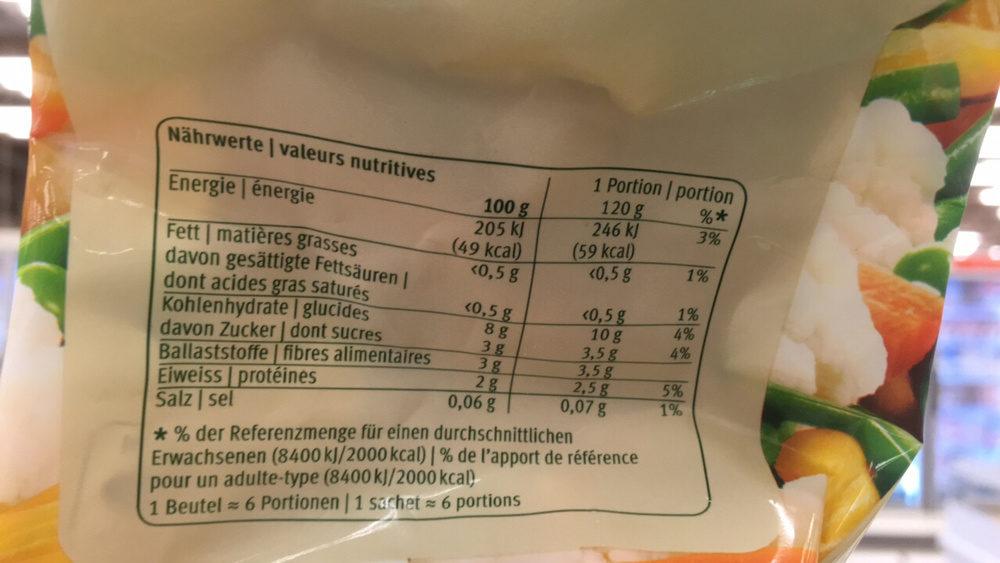 Jardinière de légumes suisse - Valori nutrizionali - fr