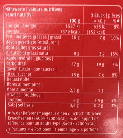 Mini Berliner fourrées à la framboise - Nutrition facts - fr