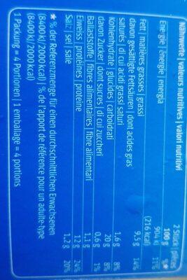 Florentine - Nutrition facts - fr