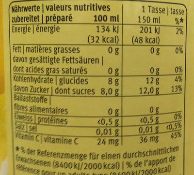 Thé au Citron - Voedingswaarden - fr
