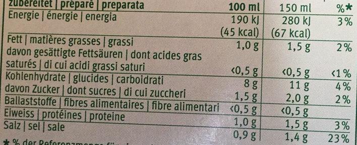 Champignons - Valori nutrizionali - fr