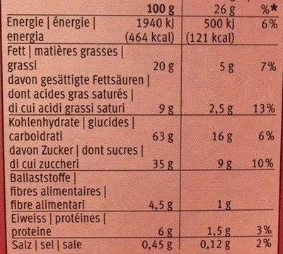 Soft Choc : Brownie - Voedingswaarden