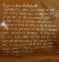 Pasta carbonara - Ingredients