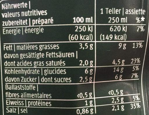 Premium - Velouté au safran (40g) - Voedingswaarden