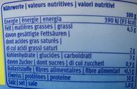 Cottage Cheese nature - Valori nutrizionali - fr