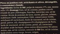 Capricciosa - Ingredients