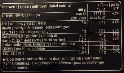 Capricciosa - Nutrition facts