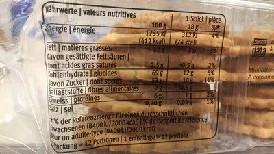 Nids aux noisettes - Nutrition facts - fr