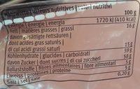 Macarons à la Noix de Coco - Informations nutritionnelles - fr