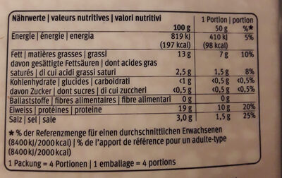 Saumon Fumé - Nutrition facts