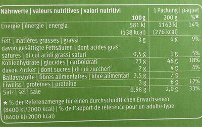Vegi dim sum shao mai - Nutrition facts - fr