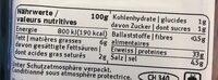 Jambon cru des Grisons - Valori nutrizionali - fr