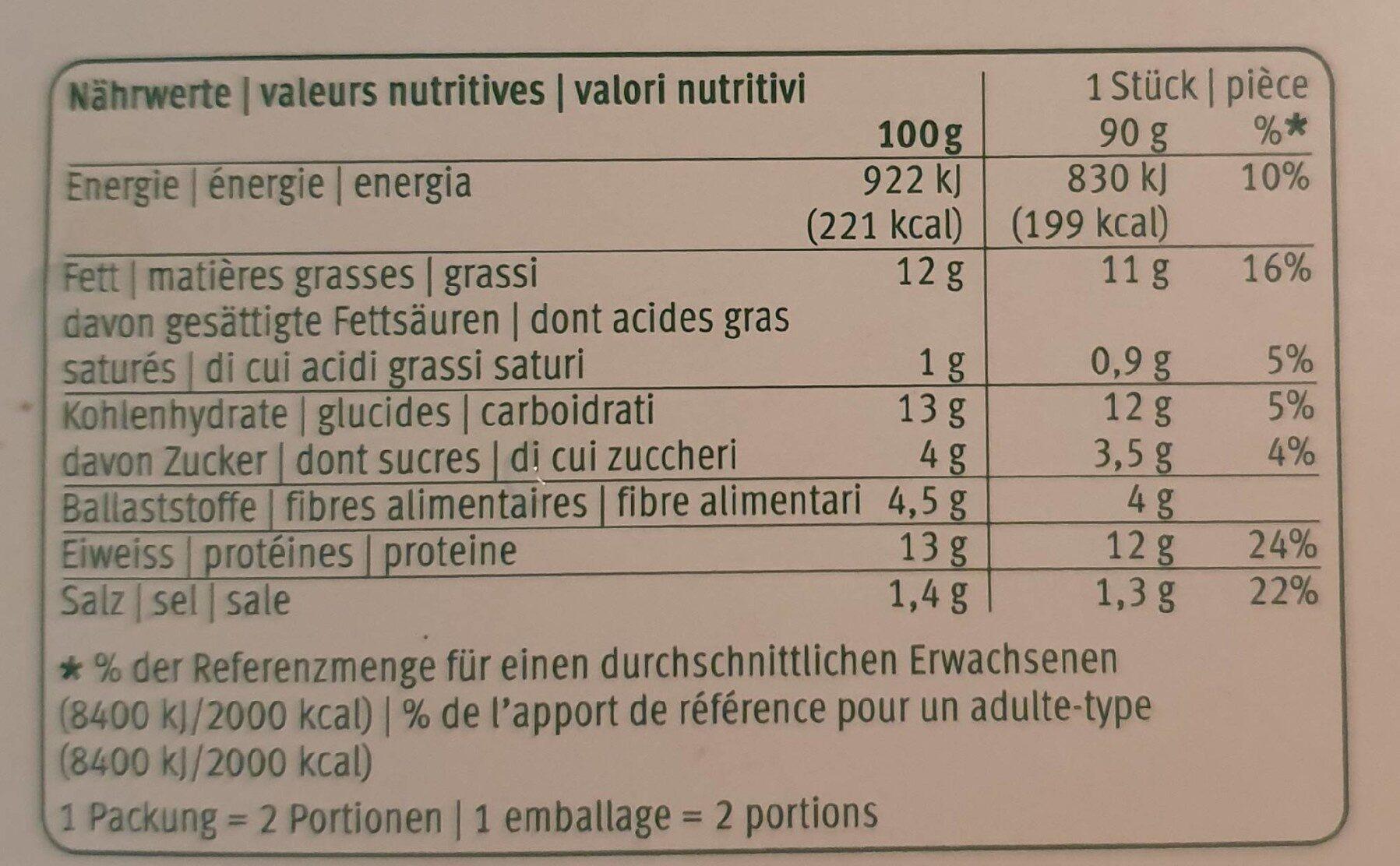 Kale Burger - Nutrition facts