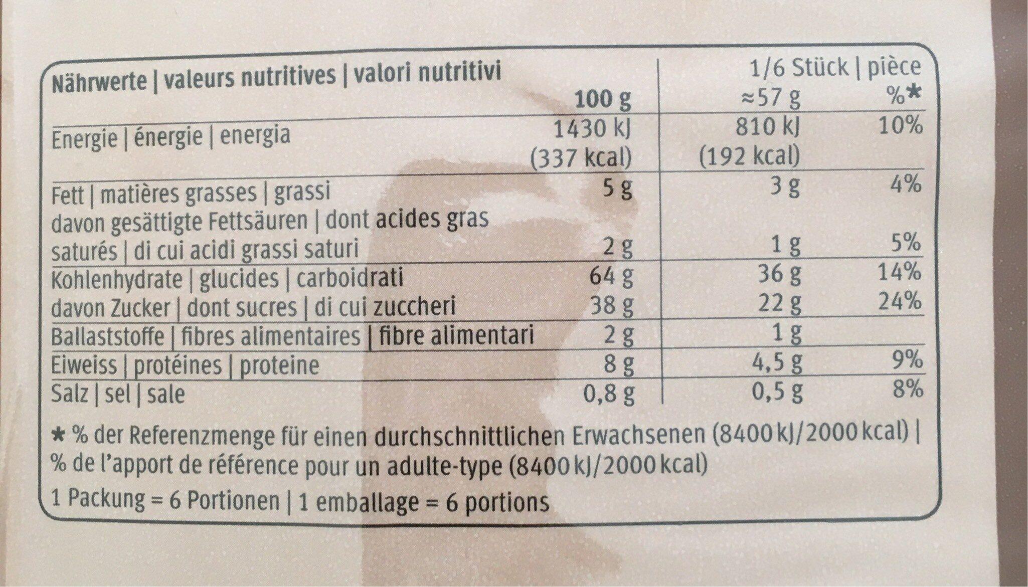 Fond de biscuit - Nutrition facts