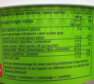 Cottage Cheese, Schnittlauch - Voedingswaarden - fr
