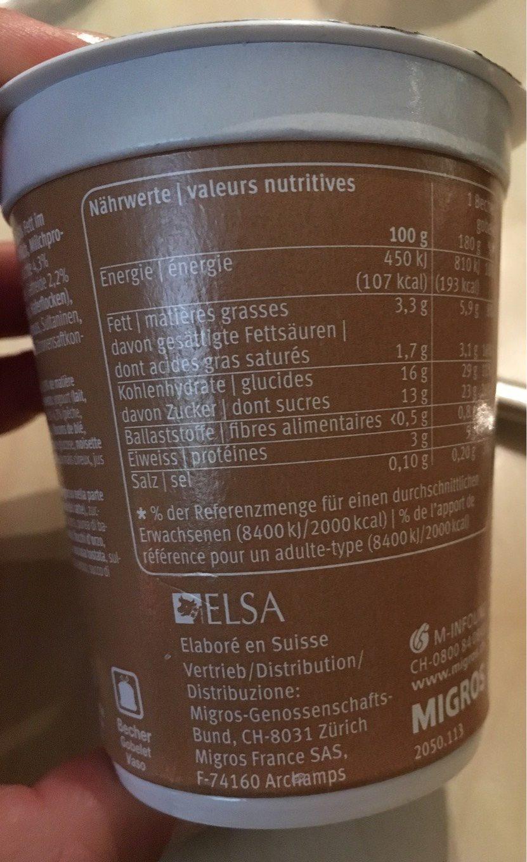 Birchermüesli - Voedingswaarden