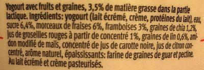 Joghurt & Chia Red berries - Ingredients