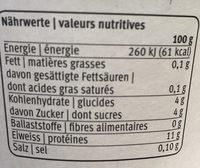 Skyr - Voedingswaarden