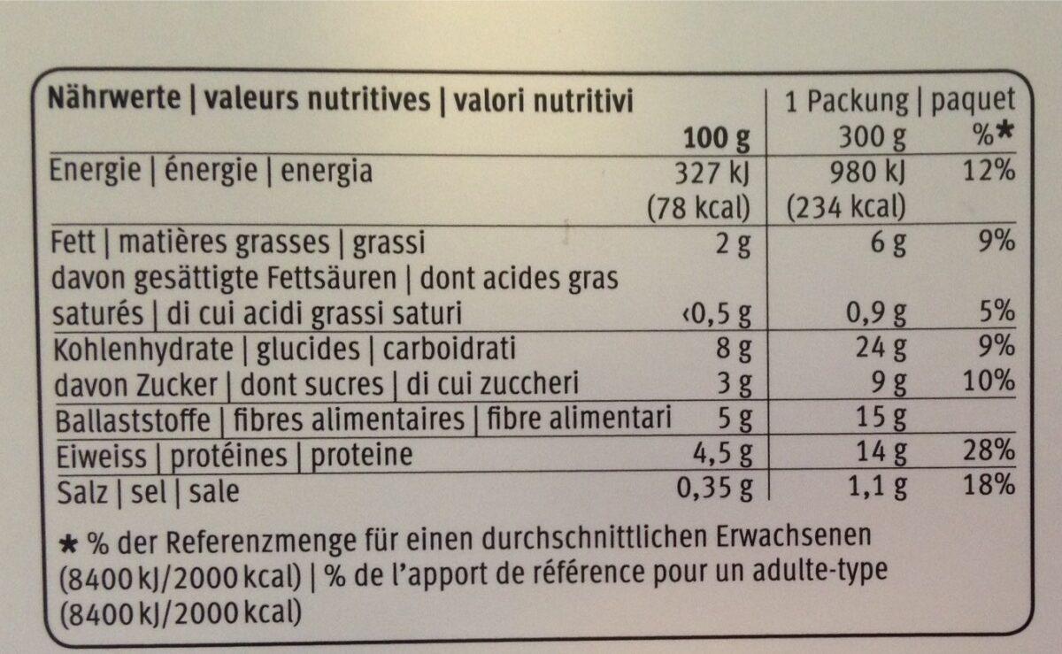 Power Salade - Lentilles - Voedingswaarden - fr