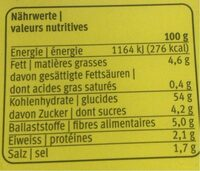 Bauernbrot - Informations nutritionnelles - fr