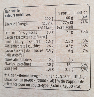 Club Sandwich Thon / Tomate - Nutrition facts