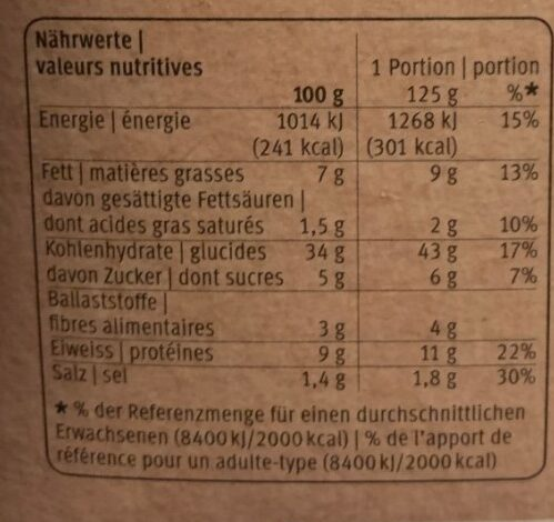 Club sandwich jambon - Nutrition facts - fr