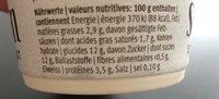Yogurt - Voedingswaarden - fr