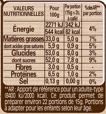 Pâte à tartiner Cacao Noisettes - Informations nutritionnelles