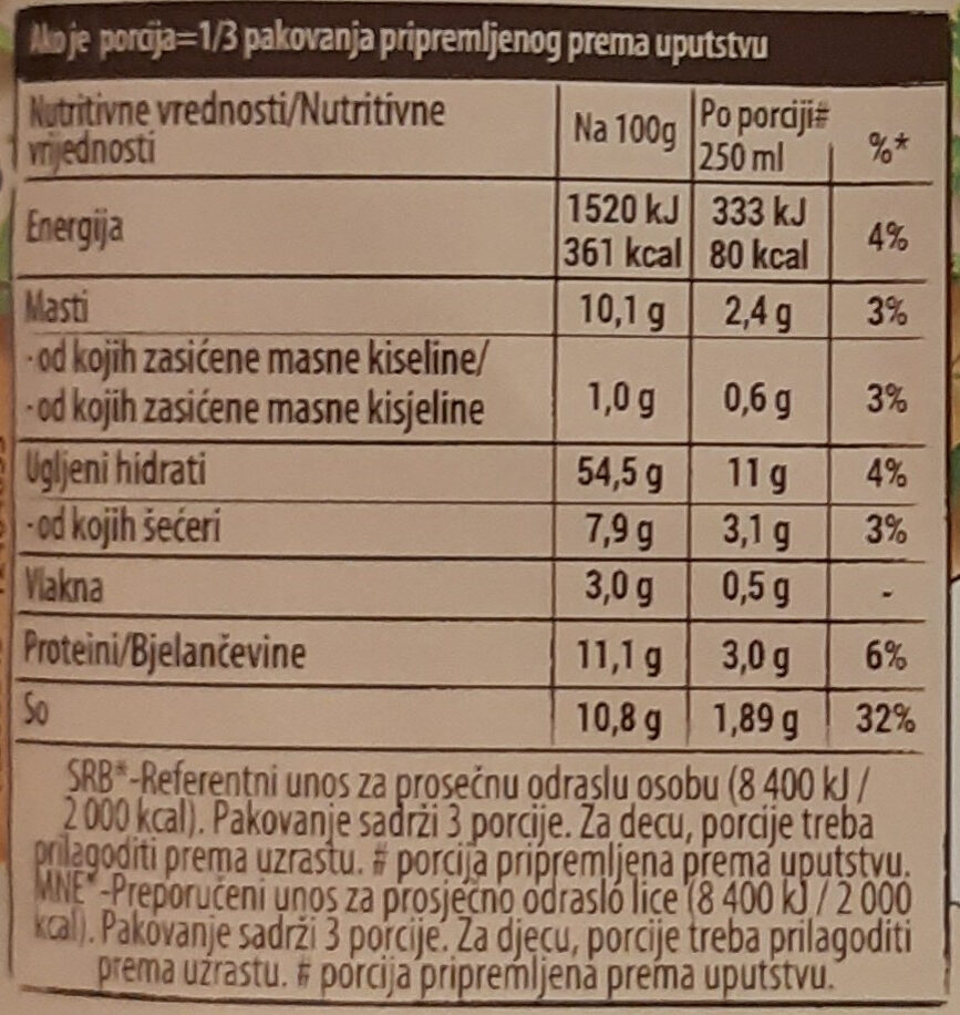 Krem supa od vrganja i šitake pečuraka - Informations nutritionnelles - sr