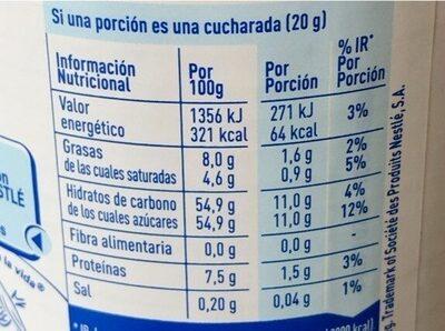 nutricia - Informations nutritionnelles - es