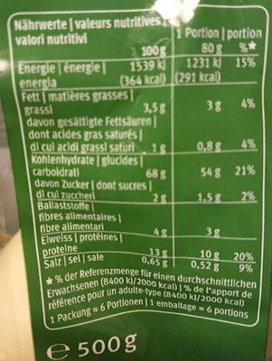 Pappardelle - Valori nutrizionali - fr