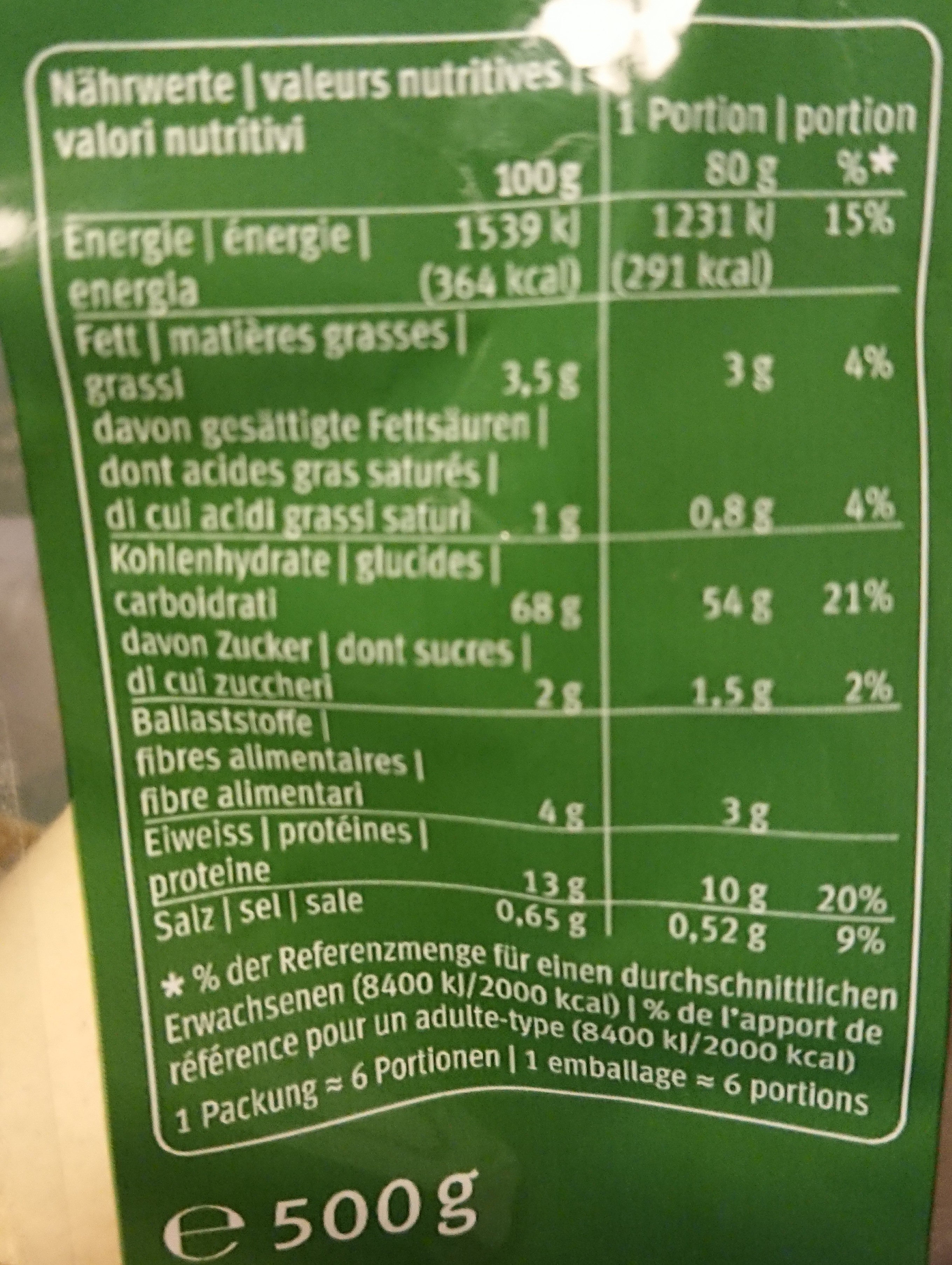 Pappardelle - Nutrition facts - fr