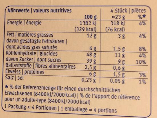 Piemonteser - Voedingswaarden