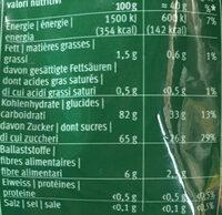 Canneberges sucrées, séchées - Voedingswaarden - fr