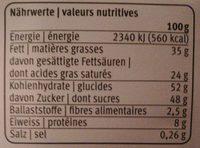 Eimalzin - Nutrition facts