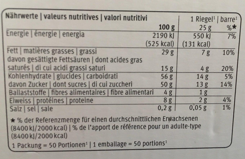 Eimalzin branches - Informations nutritionnelles - fr