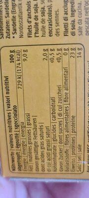 Anchois à l'huile de soja - Voedingswaarden - fr