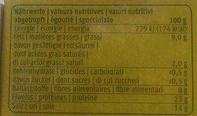 Sardellen Anchois Acciughe - Voedingswaarden - fr