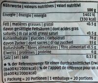 Bonbons gélifiés - Nutrition facts