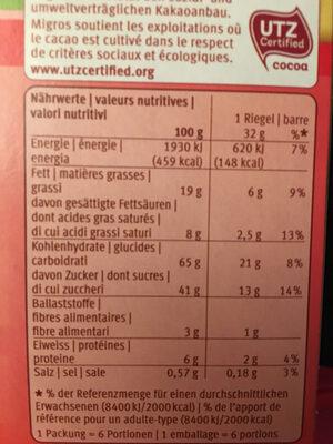 Farmer Tourist, Soft Choc - Nutrition facts